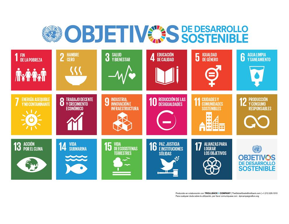 Hablemos claro, ¿qué son los Objetivos de Desarrollo Sostenible y por qué te tienen que importar?